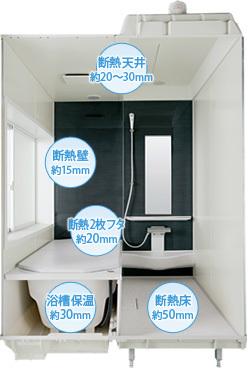 浴室まるごと断熱バスルーム NORITZ